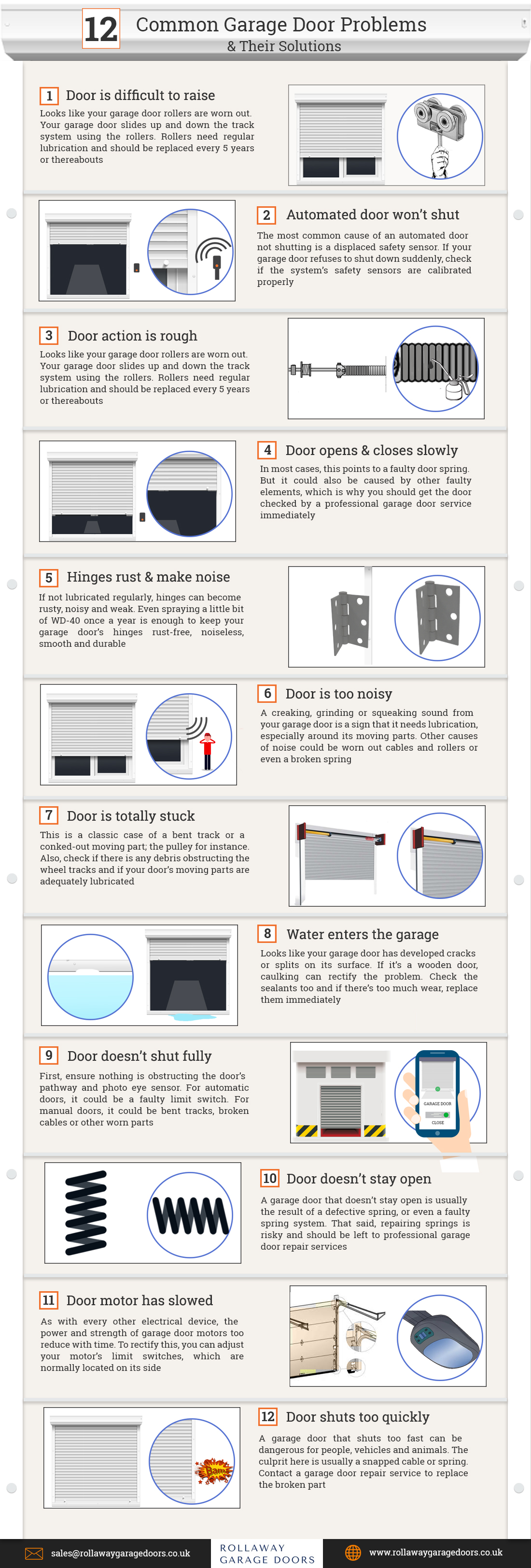 12 Common Garage Door Problems Amp Their Solutions Infographic