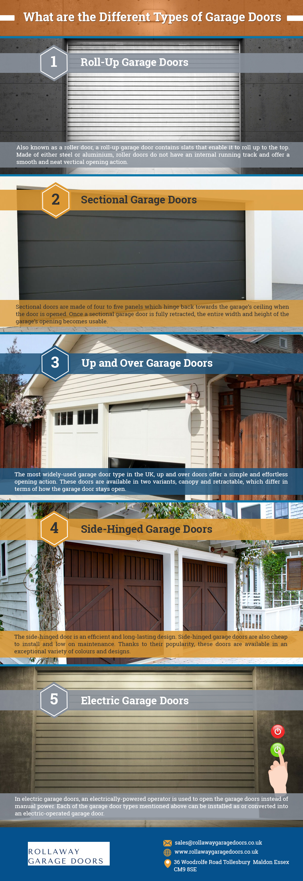 What Are The Different Types Of Garage Doors Infographic