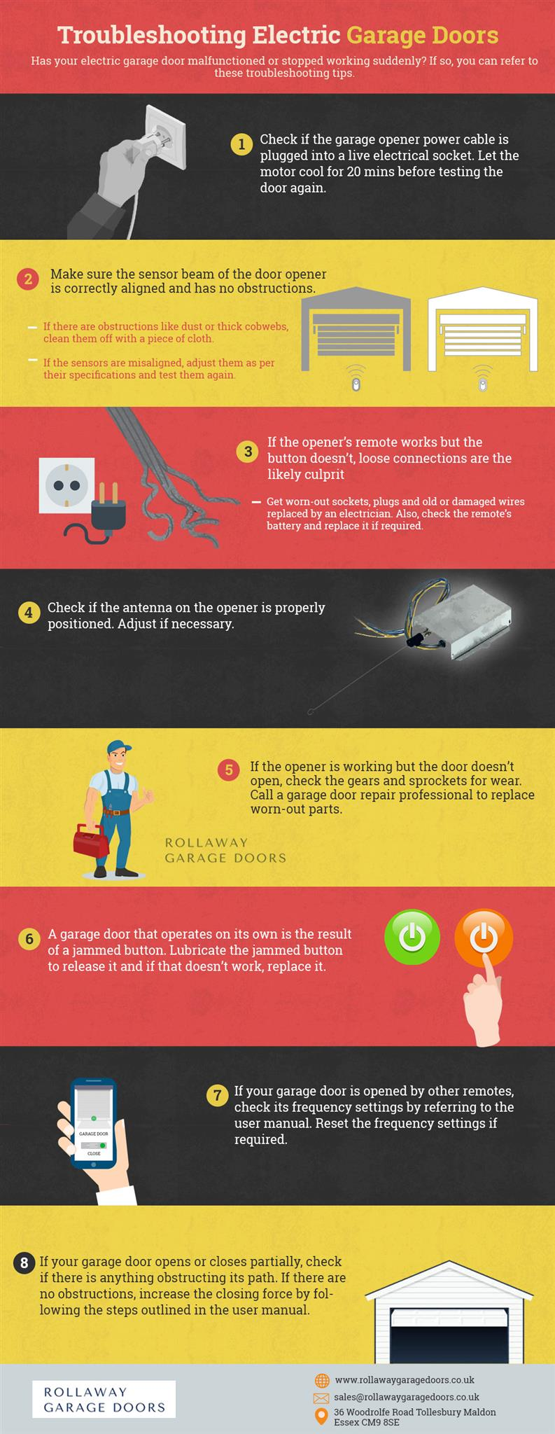 Troubleshooting Electric Garage Doors Infographic